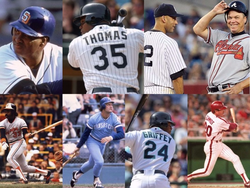 Coming Soon: The 25 Best Hitters of the Free Agent Era